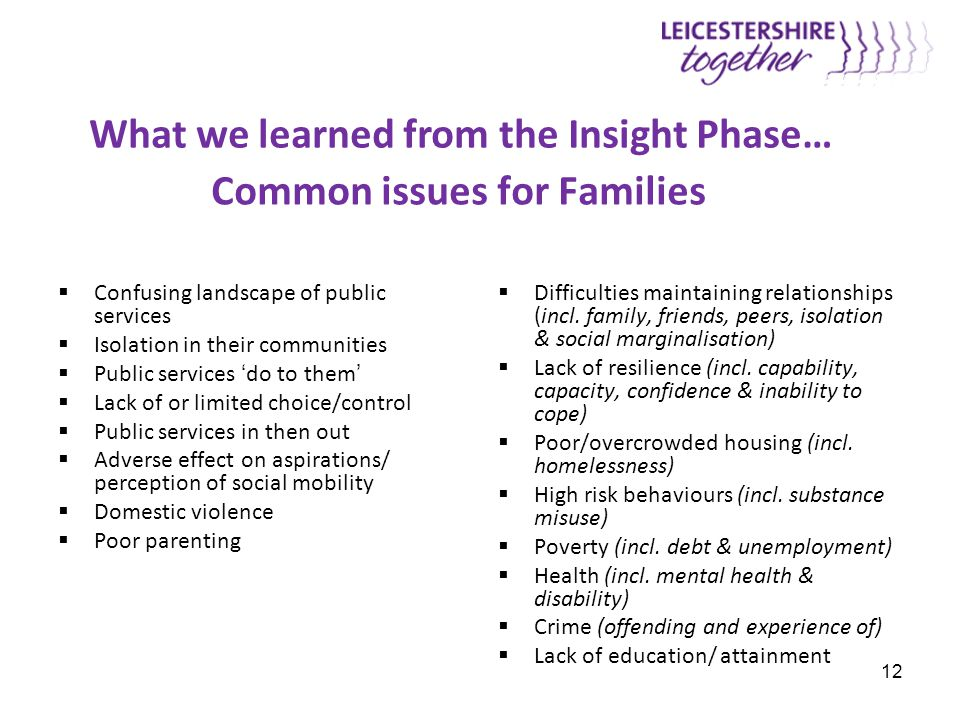 Common issues for Families  Confusing landscape of public services  Isolation in their communities  Public services ' do to them '  Lack of or lim