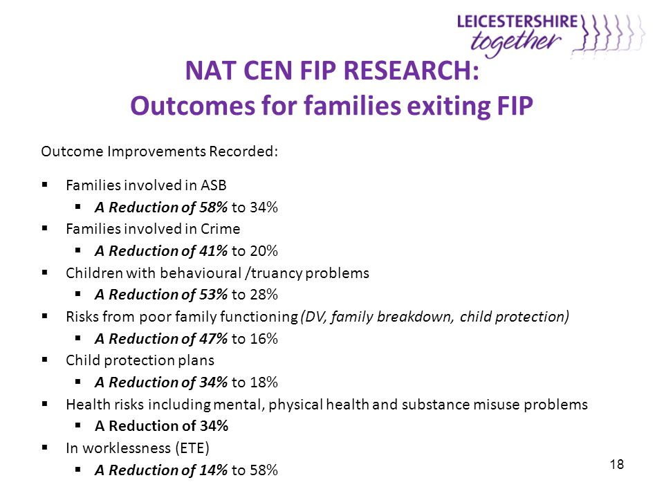 NAT CEN FIP RESEARCH: Outcomes for families exiting FIP Outcome Improvements Recorded:  Families involved in ASB  A Reduction of 58% to 34%  Famili