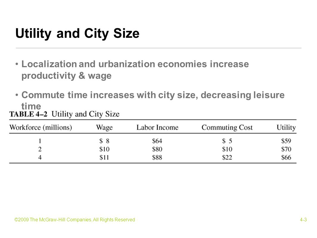 ©2009 The McGraw-Hill Companies, All Rights Reserved4-3 Localization and urbanization economies increase productivity & wage Commute time increases with city size, decreasing leisure time Utility and City Size