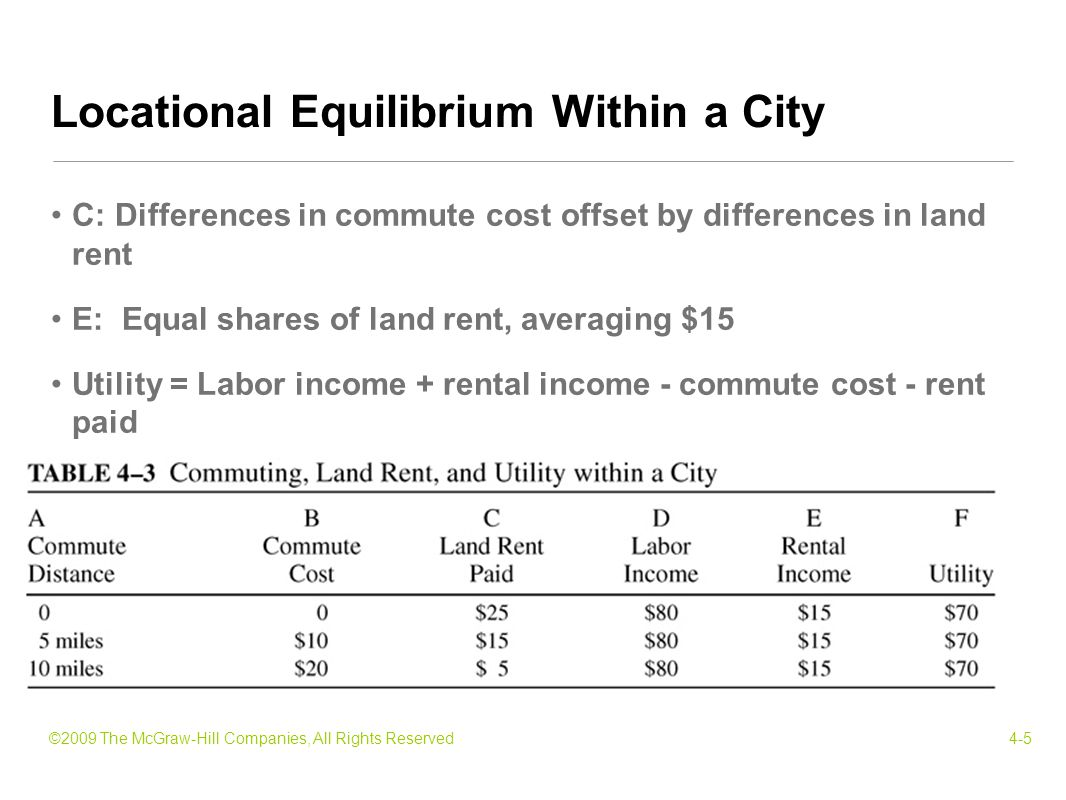©2009 The McGraw-Hill Companies, All Rights Reserved4-5 C: Differences in commute cost offset by differences in land rent E: Equal shares of land rent, averaging $15 Utility = Labor income + rental income - commute cost - rent paid Locational Equilibrium Within a City