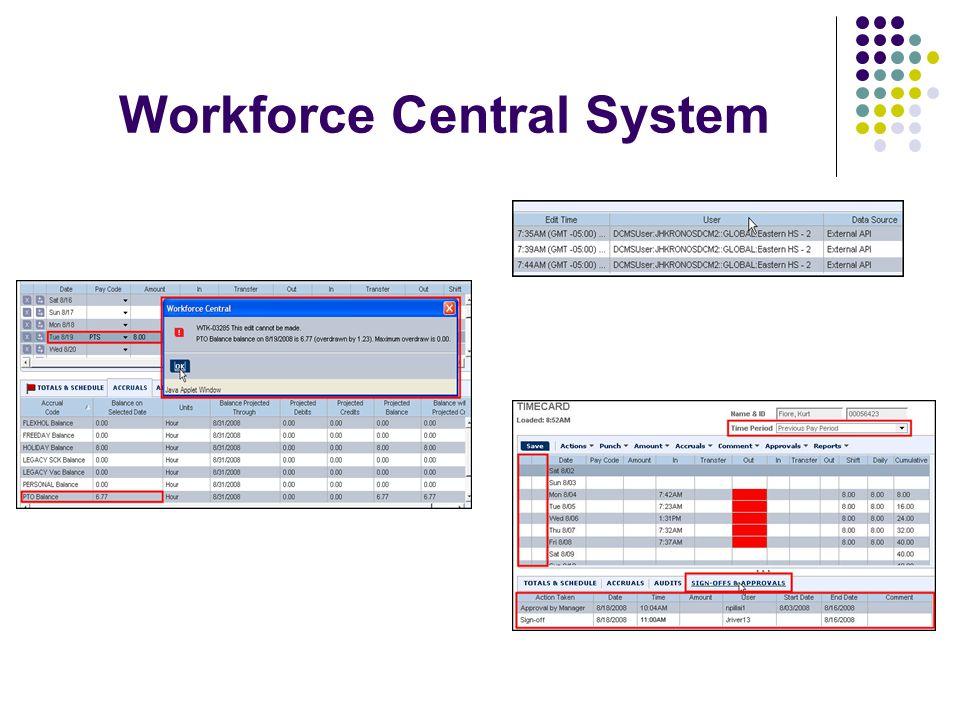 Workforce Central System