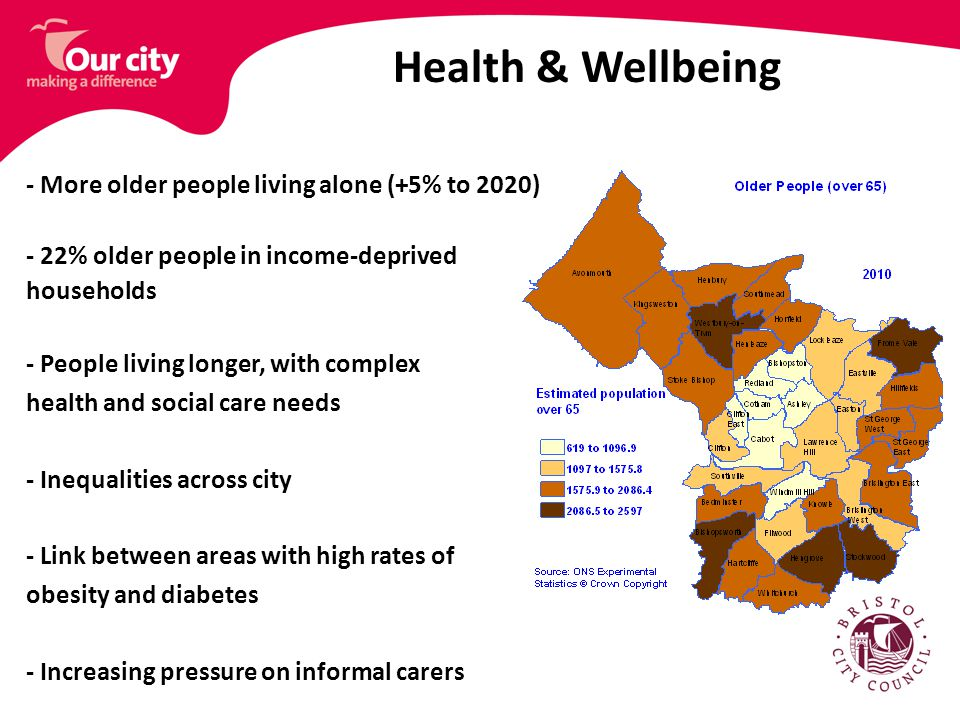 Health & Wellbeing - More older people living alone (+5% to 2020) - 22% older people in income-deprived households - People living longer, with complex health and social care needs - Inequalities across city - Link between areas with high rates of obesity and diabetes - Increasing pressure on informal carers