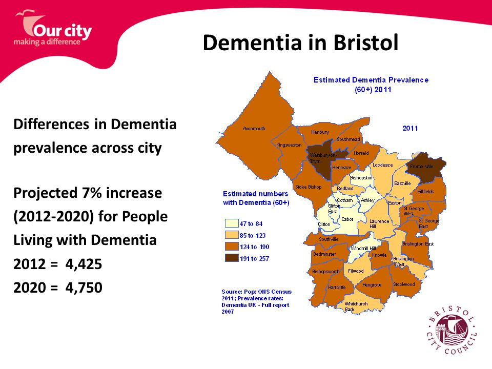 Dementia in Bristol Differences in Dementia prevalence across city Projected 7% increase (2012-2020) for People Living with Dementia 2012 = 4,425 2020 = 4,750