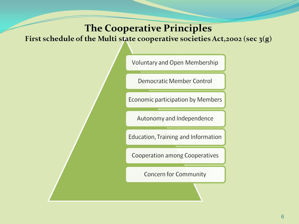 6 The Cooperative Principles First schedule of the Multi state cooperative societies Act,2002 (sec 3(g)