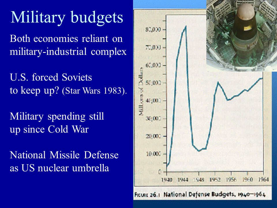 Military budgets Both economies reliant on military-industrial complex U.S.