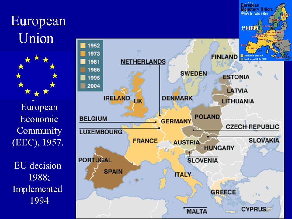 European Union Began as European Economic Community (EEC), 1957. EU decision 1988; Implemented 1994 euro