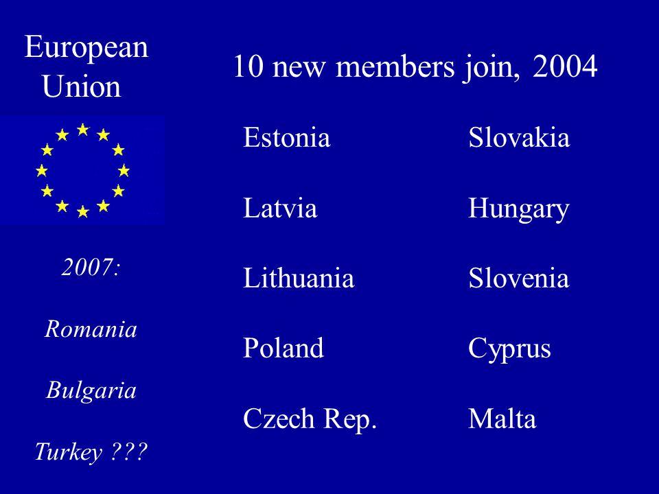 European Union 10 new members join, 2004 Estonia Latvia Lithuania Poland Czech Rep. Slovakia Hungary Slovenia Cyprus Malta 2007: Romania Bulgaria Turk