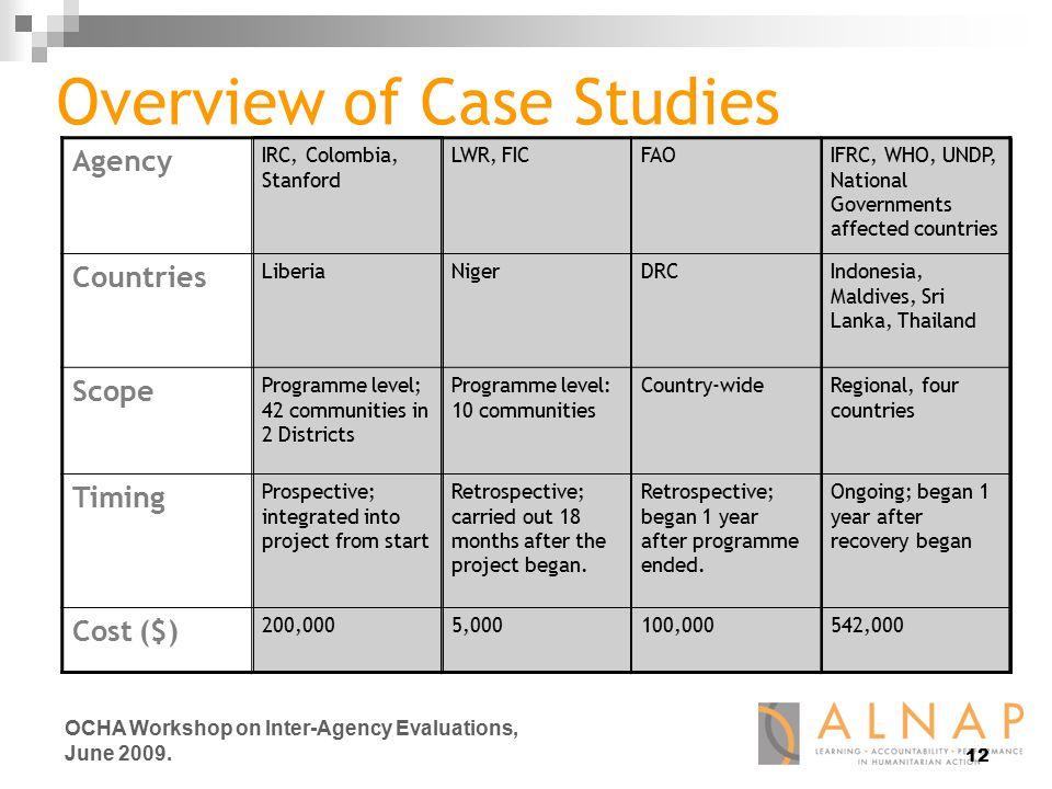 12 OCHA Workshop on Inter-Agency Evaluations, June 2009.