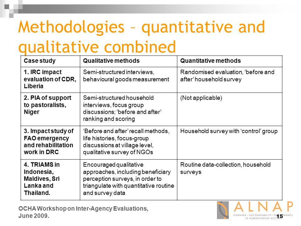 15 OCHA Workshop on Inter-Agency Evaluations, June 2009.