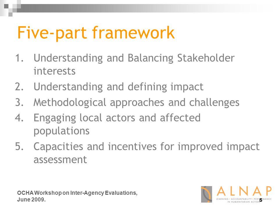 5 OCHA Workshop on Inter-Agency Evaluations, June 2009.