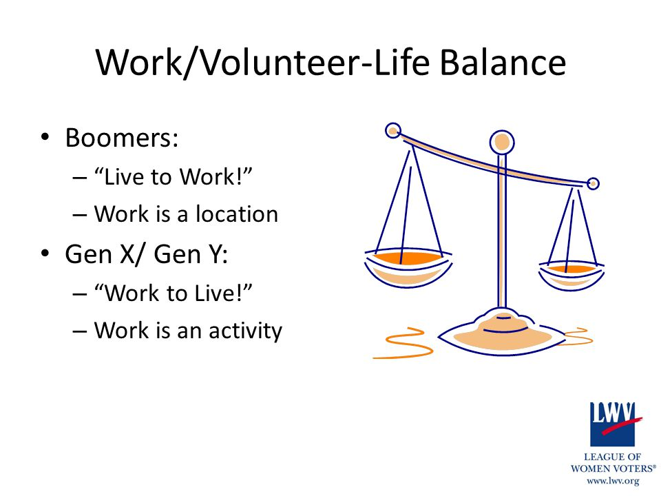 "Work/Volunteer-Life Balance Boomers: – ""Live to Work!"" – Work is a location Gen X/ Gen Y: – ""Work to Live!"" – Work is an activity"