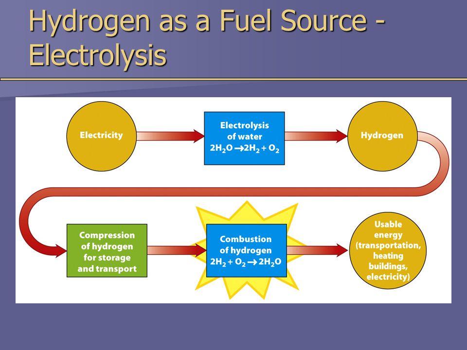 Hydrogen as a Fuel Source - Electrolysis