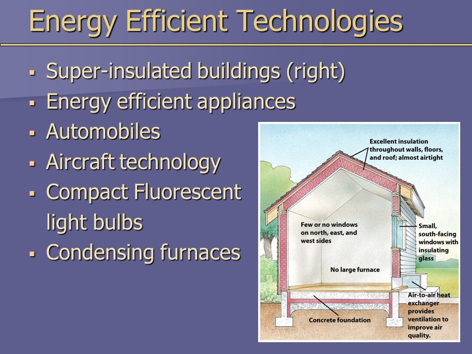  Super-insulated buildings (right)  Energy efficient appliances  Automobiles  Aircraft technology  Compact Fluorescent light bulbs  Condensing furnaces Energy Efficient Technologies