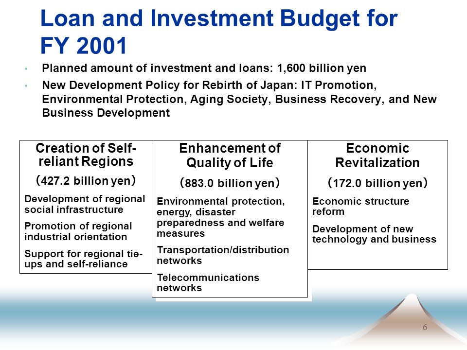 6 Loan and Investment Budget for FY 2001 s Planned amount of investment and loans: 1,600 billion yen s New Development Policy for Rebirth of Japan: IT Promotion, Environmental Protection, Aging Society, Business Recovery, and New Business Development Creation of Self- reliant Regions ( 427.2 billion yen ) Development of regional social infrastructure Promotion of regional industrial orientation Support for regional tie- ups and self-reliance Creation of Self- reliant Regions ( 427.2 billion yen ) Development of regional social infrastructure Promotion of regional industrial orientation Support for regional tie- ups and self-reliance Enhancement of Quality of Life ( 883.0 billion yen ) Environmental protection, energy, disaster preparedness and welfare measures Transportation/distribution networks Telecommunications networks Enhancement of Quality of Life ( 883.0 billion yen ) Environmental protection, energy, disaster preparedness and welfare measures Transportation/distribution networks Telecommunications networks Economic Revitalization ( 172.0 billion yen ) Economic structure reform Development of new technology and business Economic Revitalization ( 172.0 billion yen ) Economic structure reform Development of new technology and business