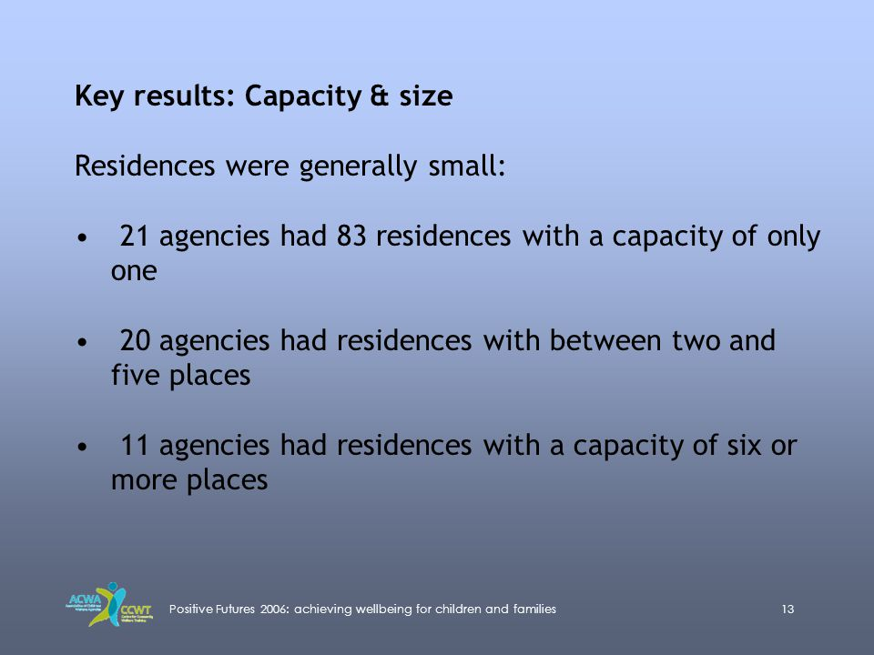 Positive Futures 2006: achieving wellbeing for children and families13 Key results: Capacity & size Residences were generally small: 21 agencies had 8