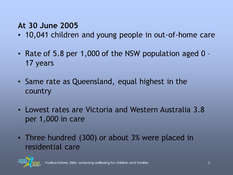 Positive Futures 2006: achieving wellbeing for children and families2 At 30 June 2005 10,041 children and young people in out-of-home care Rate of 5.8