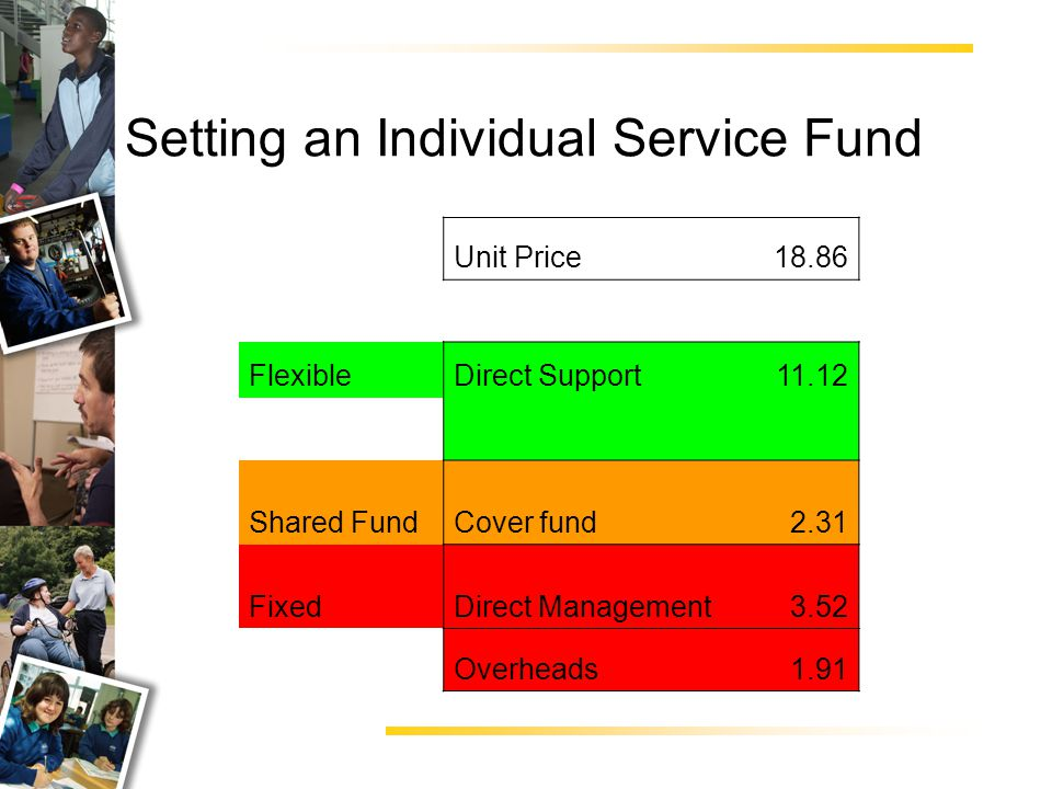 Setting an Individual Service Fund Unit Price18.86 FlexibleDirect Support11.12 Shared FundCover fund2.31 FixedDirect Management3.52 Overheads1.91