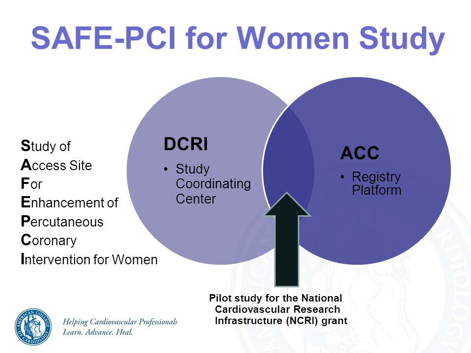 SAFE-PCI for Women Study Pilot study for the National Cardiovascular Research Infrastructure (NCRI) grant S tudy of A ccess Site F or E nhancement of P ercutaneous C oronary I ntervention for Women
