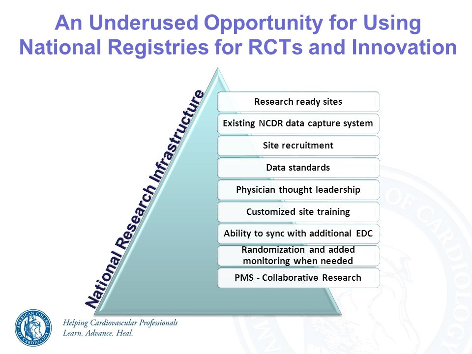 An Underused Opportunity for Using National Registries for RCTs and Innovation National Research Infrastructure