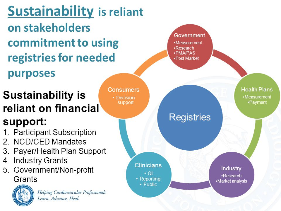 Sustainability is reliant on stakeholders commitment to using registries for needed purposes Sustainability is reliant on financial support: 1.Participant Subscription 2.NCD/CED Mandates 3.Payer/Health Plan Support 4.Industry Grants 5.Government/Non-profit Grants