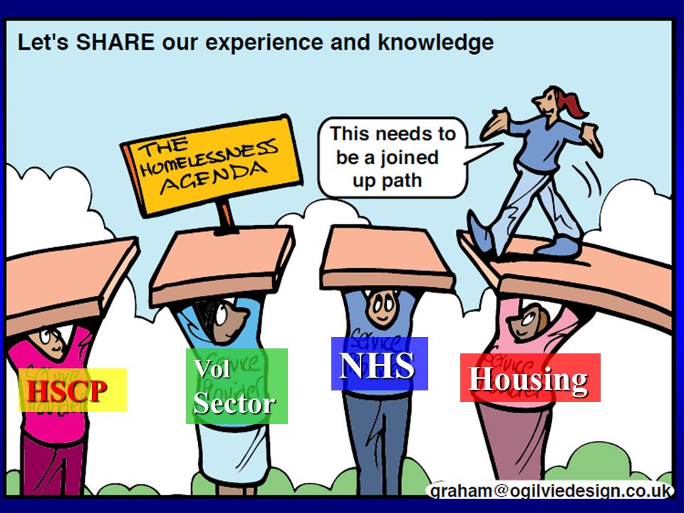 Housing Vol Sector NHS HSCP