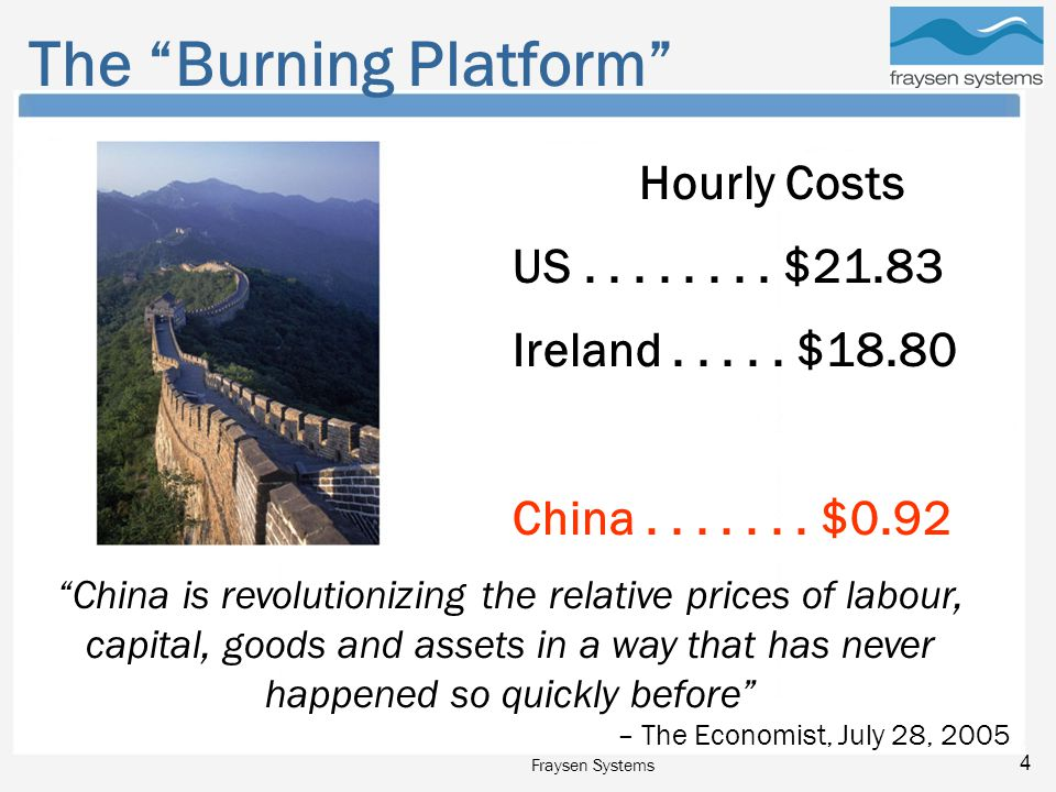 Fraysen Systems 4 The Burning Platform Hourly Costs US........