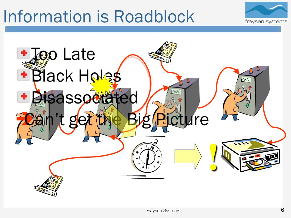 Fraysen Systems 7 Improvement is Stalled Many 'Black Holes'  hiding problems & root causes Data too late, highly subjective Cannot separate key metrics, e.g.