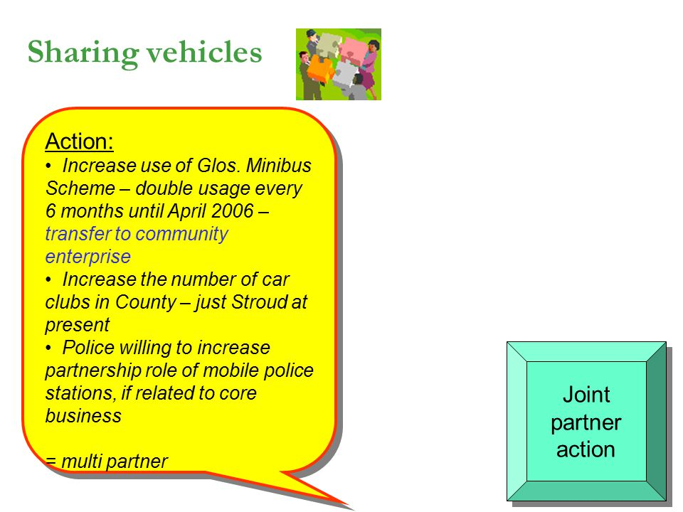 Sharing vehicles Action: Increase use of Glos. Minibus Scheme – double usage every 6 months until April 2006 – transfer to community enterprise Increa