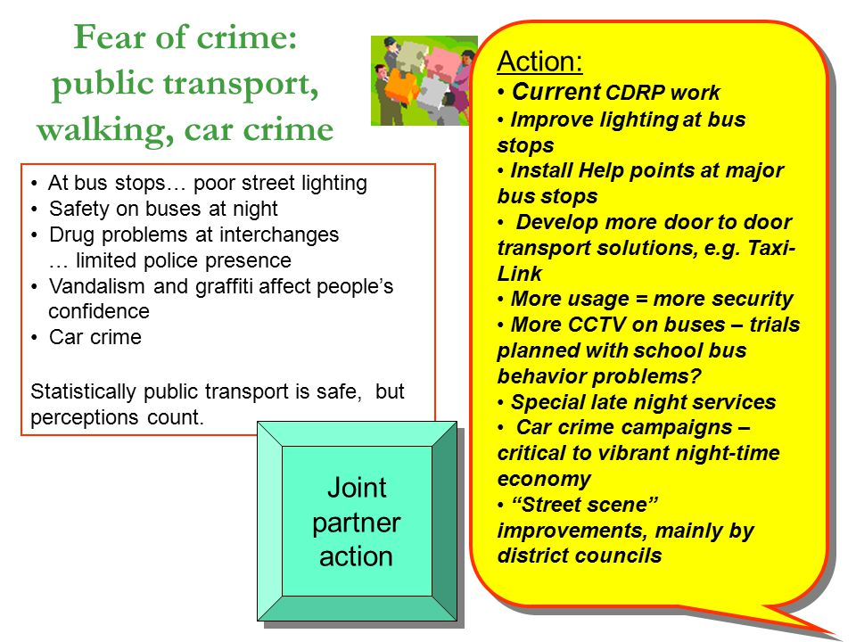 Fear of crime: public transport, walking, car crime Action: Current CDRP work Improve lighting at bus stops Install Help points at major bus stops Develop more door to door transport solutions, e.g.