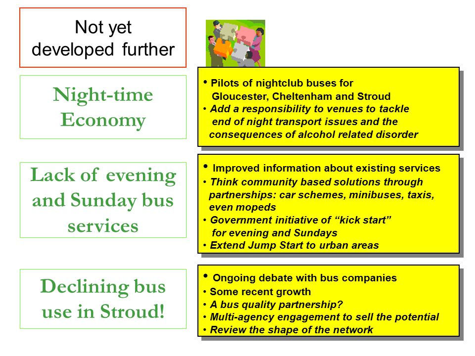 Pilots of nightclub buses for Gloucester, Cheltenham and Stroud Add a responsibility to venues to tackle end of night transport issues and the consequences of alcohol related disorder Pilots of nightclub buses for Gloucester, Cheltenham and Stroud Add a responsibility to venues to tackle end of night transport issues and the consequences of alcohol related disorder Lack of evening and Sunday bus services Improved information about existing services Think community based solutions through partnerships: car schemes, minibuses, taxis, even mopeds Government initiative of kick start for evening and Sundays Extend Jump Start to urban areas Improved information about existing services Think community based solutions through partnerships: car schemes, minibuses, taxis, even mopeds Government initiative of kick start for evening and Sundays Extend Jump Start to urban areas Declining bus use in Stroud.