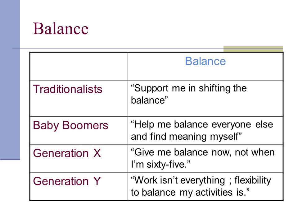 """Balance Traditionalists """"Support me in shifting the balance"""" Baby Boomers """"Help me balance everyone else and find meaning myself"""" Generation X """"Give m"""