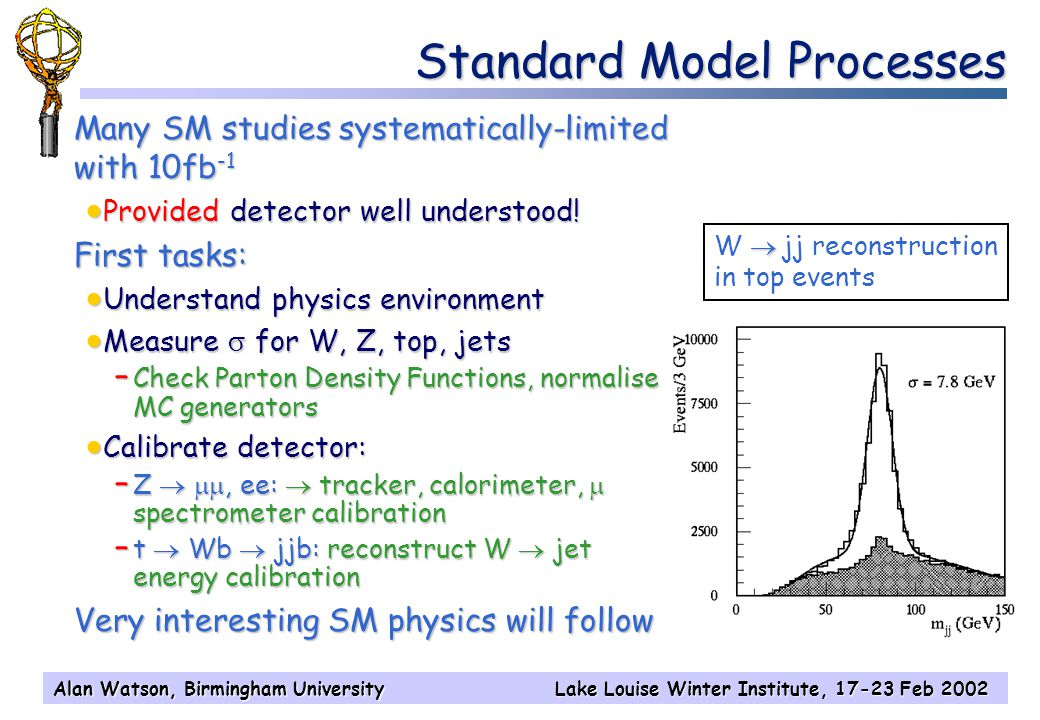 Alan Watson, Birmingham UniversityLake Louise Winter Institute, 17-23 Feb 2002 Standard Model Processes Many SM studies systematically-limited with 10fb -1  Provided detector well understood.