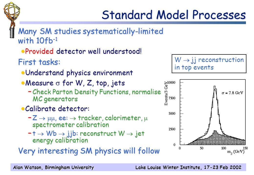 Alan Watson, Birmingham UniversityLake Louise Winter Institute, 17-23 Feb 2002 SUSY: Inclusive Search  Inclusive signature: – 4 jets E T > 50 GeV, p T1 > 100 GeV – E T miss > max(100 GeV, 0.2M eff )  effective mass variable: M eff = E T + p T1 + p T2 + p T3 + p T4  Gives S/B ~ 10 at high M eff  Estimate M SUSY = min(M g, M q ) with ~10% precision ~~