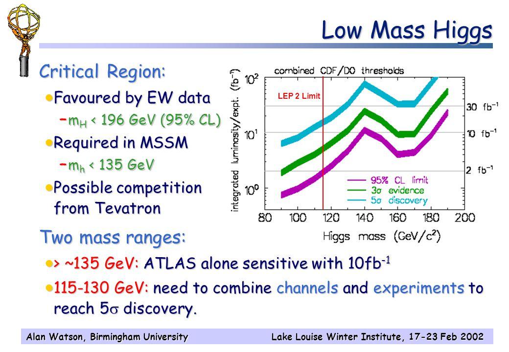 Alan Watson, Birmingham UniversityLake Louise Winter Institute, 17-23 Feb 2002 Standard Model Higgs: Production Leading order WW/ZZ fusion associated WH, ZH associated ttH gg fusion