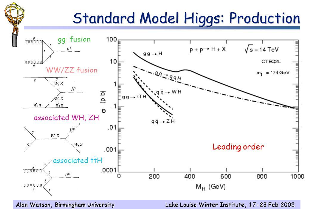 Alan Watson, Birmingham UniversityLake Louise Winter Institute, 17-23 Feb 2002 Standard Model Higgs: Decay LEP Limit
