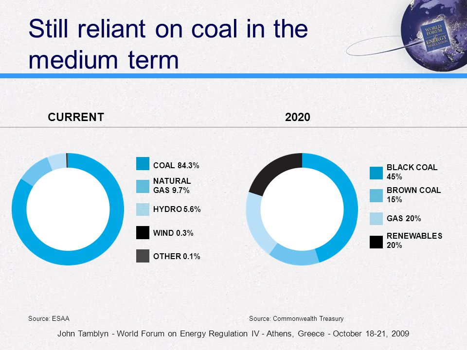 John Tamblyn - World Forum on Energy Regulation IV - Athens, Greece - October 18-21, 2009 Still reliant on coal in the medium term CURRENT2020 Source: