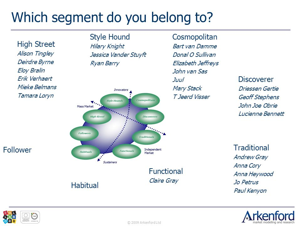 © 2009 Arkenford Ltd Which segment do you belong to.