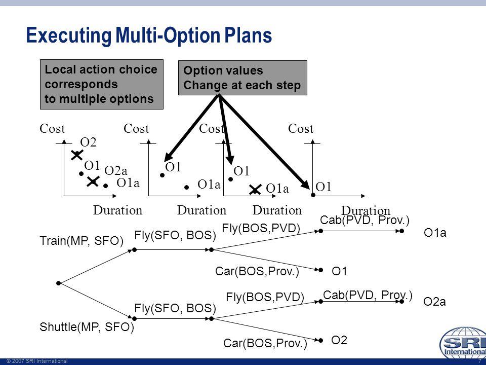 © 2007 SRI International 7 Executing Multi-Option Plans Duration Cost O1 O2 O2a O1a Fly(BOS,PVD) Car(BOS,Prov.) Train(MP, SFO) Shuttle(MP, SFO) Fly(SFO, BOS) Fly(BOS,PVD) Car(BOS,Prov.) Cab(PVD, Prov.) O2 O2a O1 O1a Duration Cost O1 O1a Local action choice corresponds to multiple options Duration Cost O1 Duration Cost O1 O1a Option values Change at each step