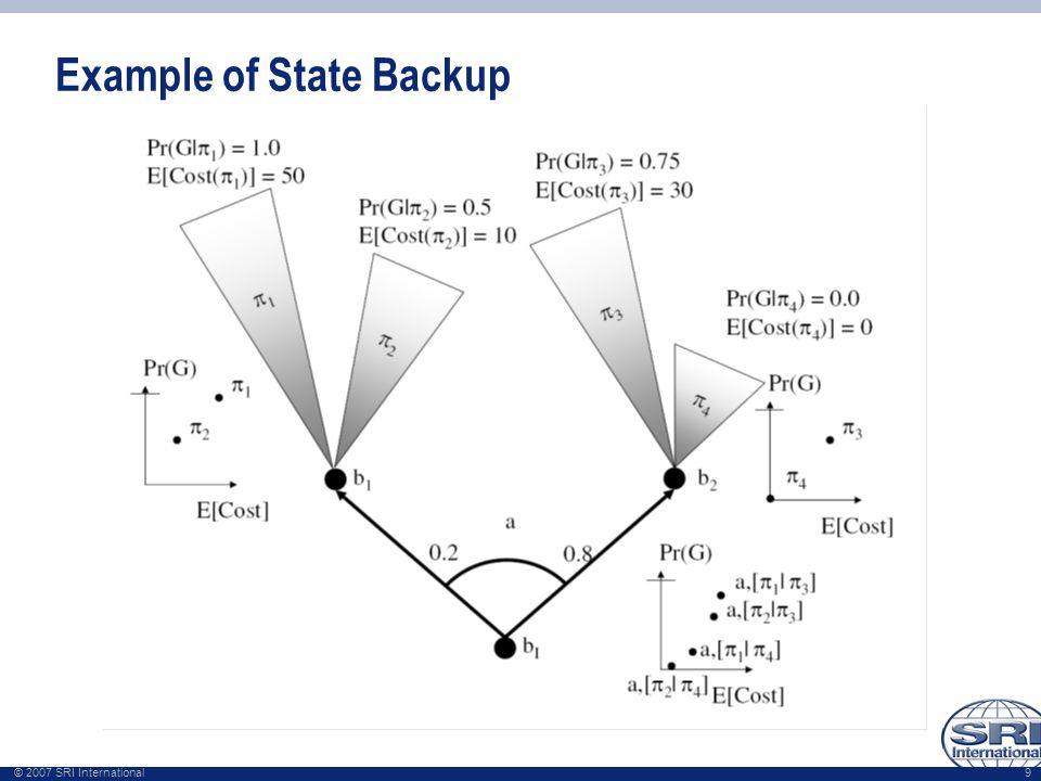 © 2007 SRI International 9 Example of State Backup