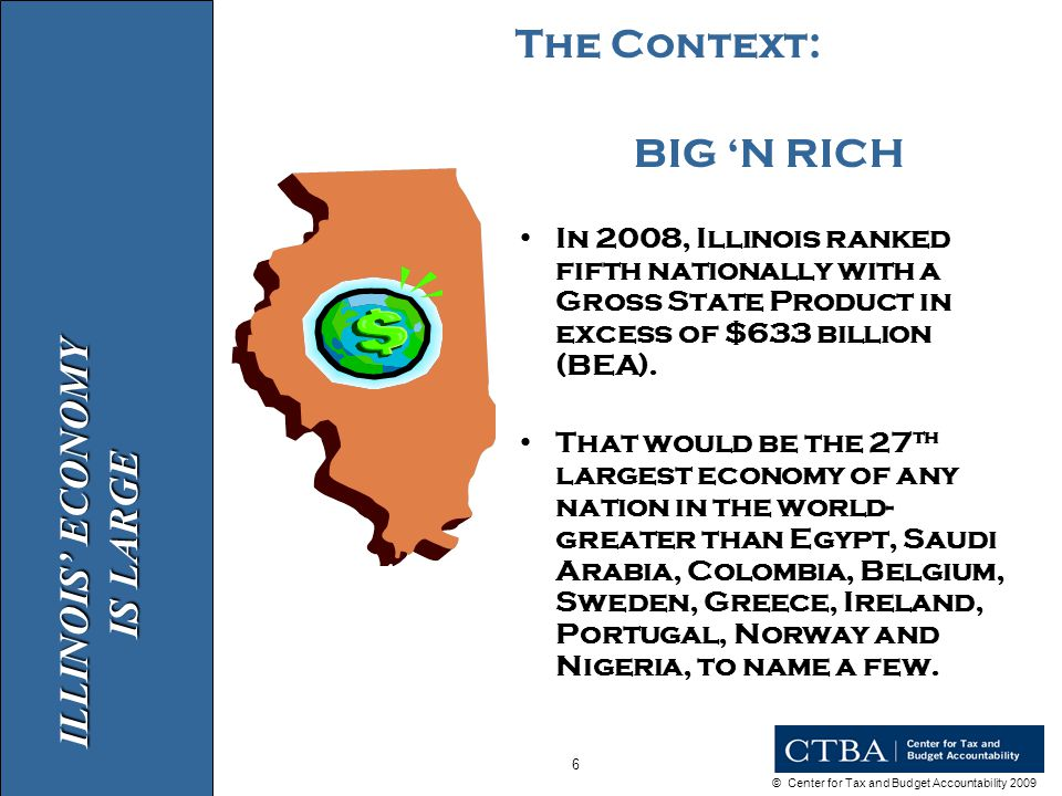 © Center for Tax and Budget Accountability 2009 6 The Context: BIG 'N RICH In 2008, Illinois ranked fifth nationally with a Gross State Product in excess of $633 billion (BEA).