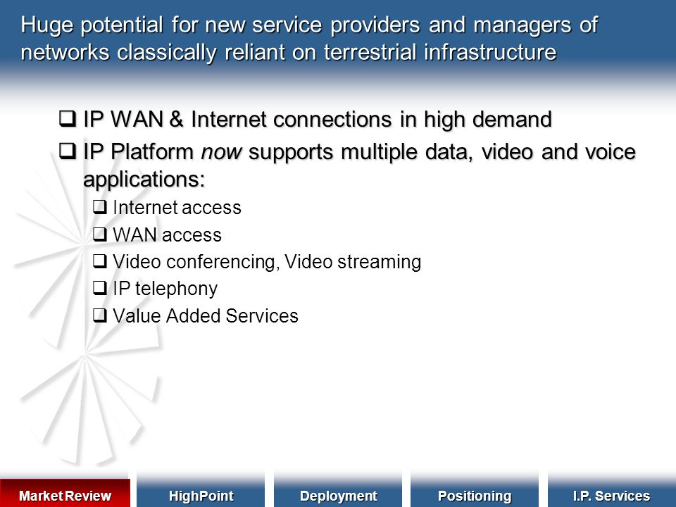 HighPointDeploymentPositioning I.P. Services  IP WAN & Internet connections in high demand  IP Platform now supports multiple data, video and voice