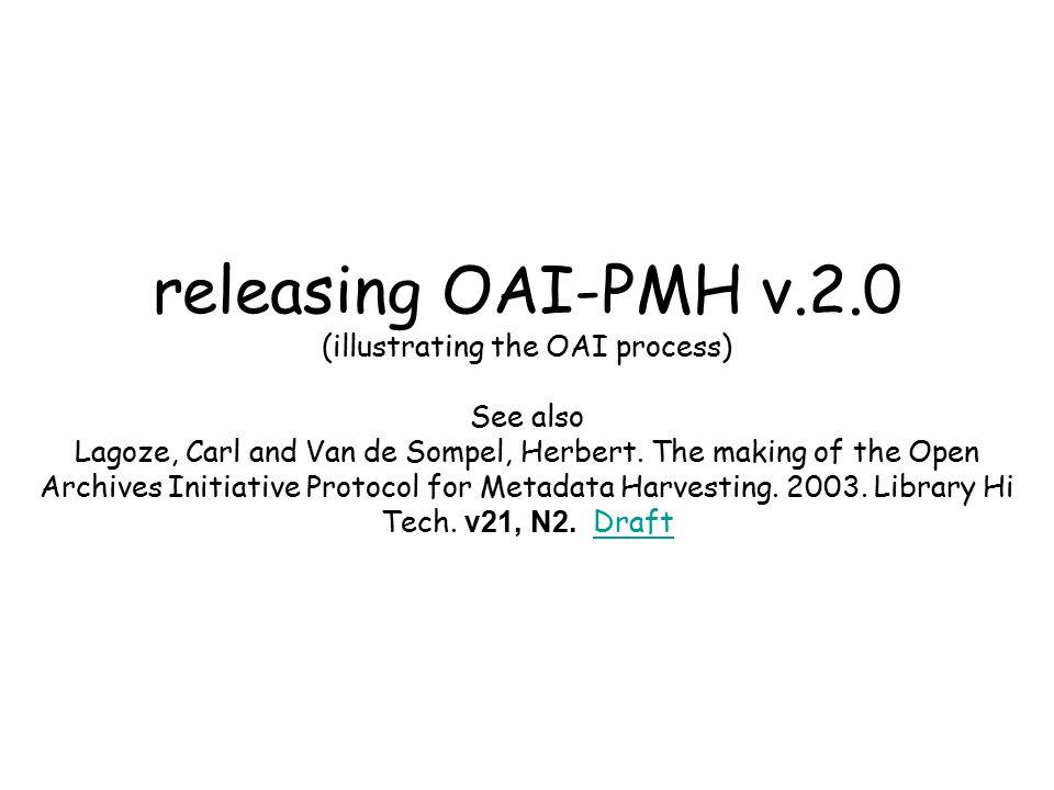 releasing OAI-PMH v.2.0 (illustrating the OAI process) See also Lagoze, Carl and Van de Sompel, Herbert.