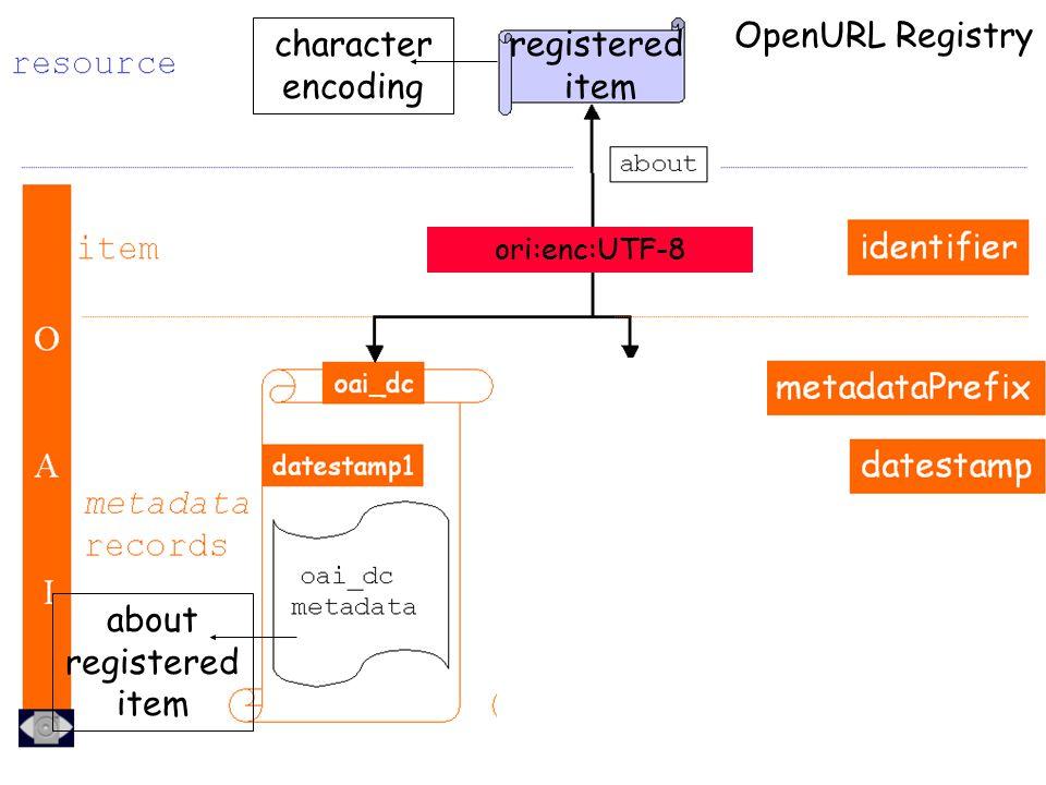 registered item ori:enc:UTF-8 OpenURL Registry about registered item character encoding
