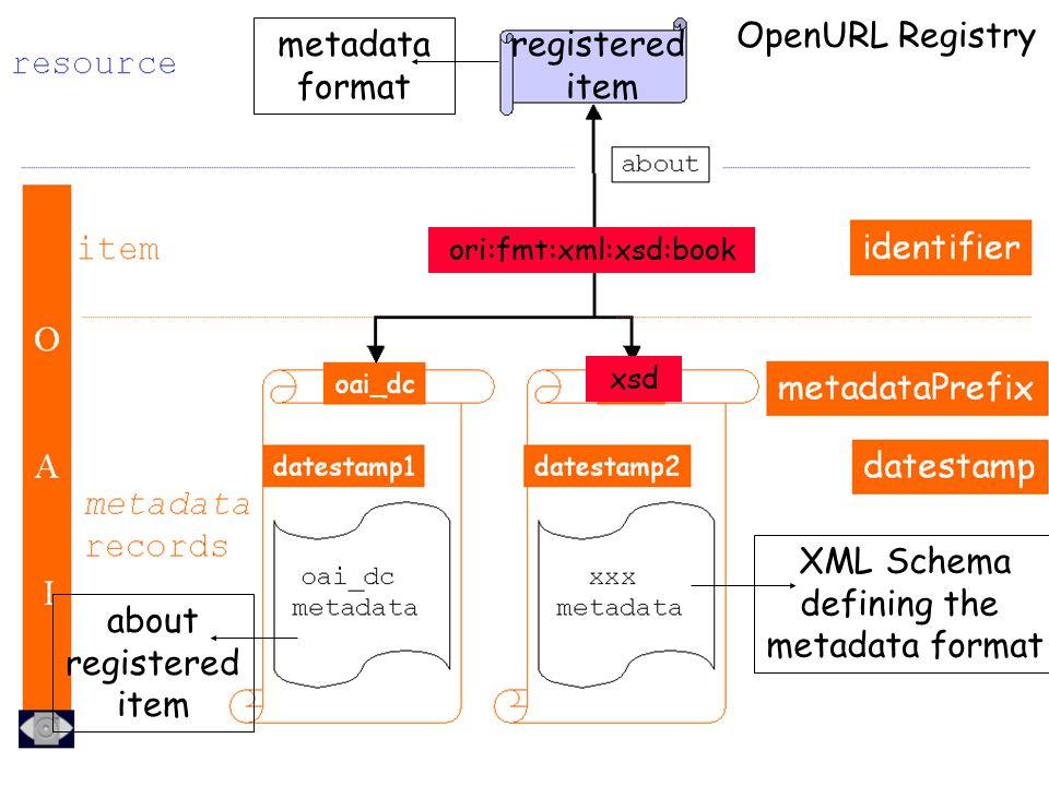XML Schema defining the metadata format xsd registered item ori:fmt:xml:xsd:book about registered item OpenURL Registry metadata format