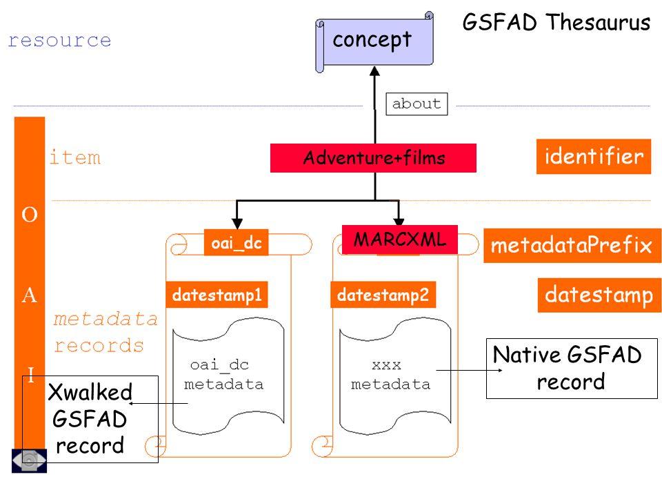 Native GSFAD record MARCXML concept Adventure+films Xwalked GSFAD record GSFAD Thesaurus