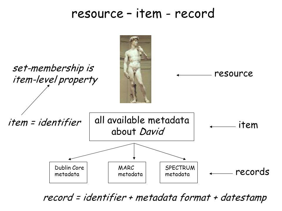 resource all available metadata about David item Dublin Core metadata MARC metadata SPECTRUM metadata records item = identifier record = identifier + metadata format + datestamp set-membership is item-level property resource – item - record