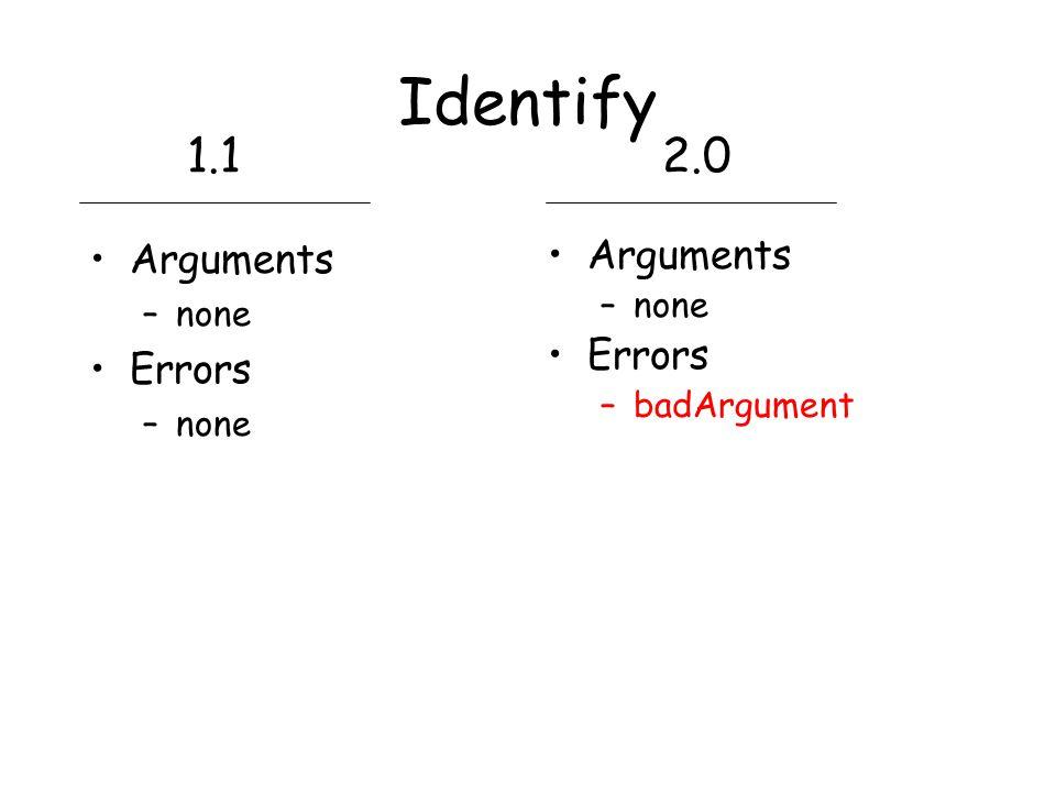Identify Arguments –none Errors –none Arguments –none Errors –badArgument 1.12.0