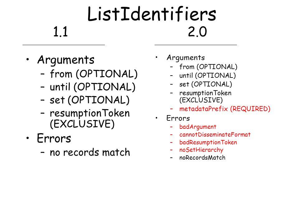 ListIdentifiers Arguments –from (OPTIONAL) –until (OPTIONAL) –set (OPTIONAL) –resumptionToken (EXCLUSIVE) Errors –no records match Arguments –from (OPTIONAL) –until (OPTIONAL) –set (OPTIONAL) –resumptionToken (EXCLUSIVE) –metadataPrefix (REQUIRED) Errors –badArgument –cannotDisseminateFormat –badResumptionToken –noSetHierarchy –noRecordsMatch 1.12.0