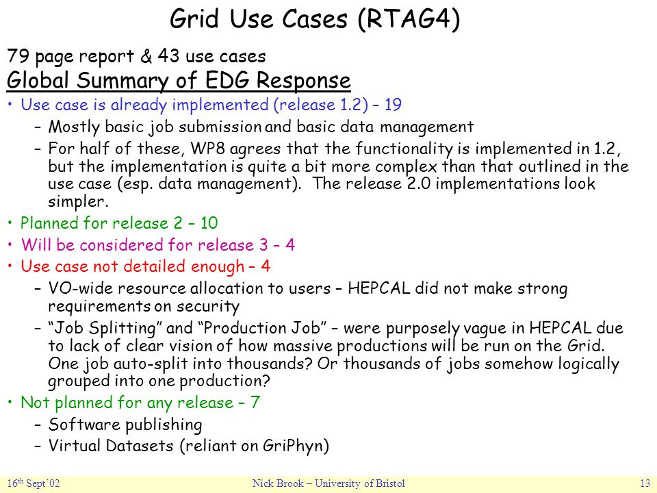 16 th Sept'02Nick Brook – University of Bristol13 Grid Use Cases (RTAG4) 79 page report & 43 use cases Global Summary of EDG Response Use case is already implemented (release 1.2) – 19 –Mostly basic job submission and basic data management –For half of these, WP8 agrees that the functionality is implemented in 1.2, but the implementation is quite a bit more complex than that outlined in the use case (esp.