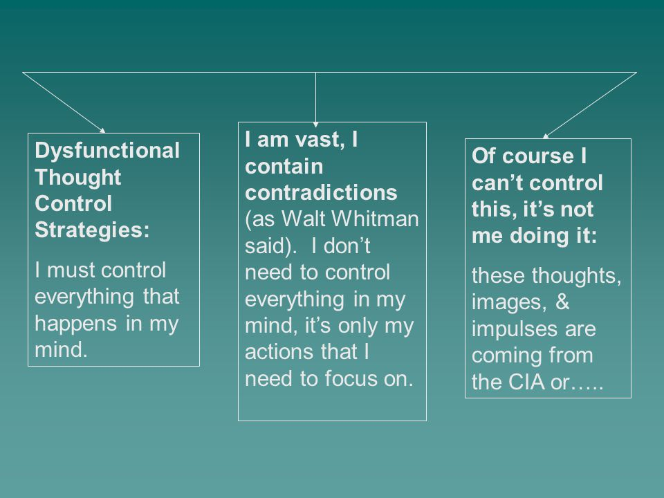 Dysfunctional Thought Control Strategies: I must control everything that happens in my mind. Of course I can't control this, it's not me doing it: the